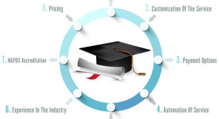 Don't get Fooled by Diploma Mills: The Importance of Education Verification
