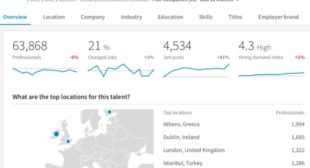 LinkedIn Set to Give Recruiters Direct Access to Analytics – HCM Technology Report