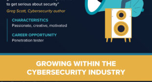 Which Cybersecurity Career Is Right For Me?