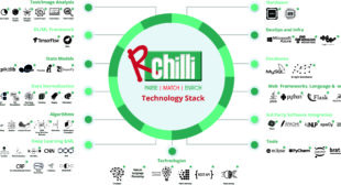 RChilli Launches its Deep Learning Parsing Module
