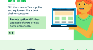 How to Show Love on Administrative Professionals Day + Deals – Wikibuy