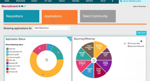 Integration Opens ZipRecruiter to ADP Workforce Now Users – HCM Technology Report